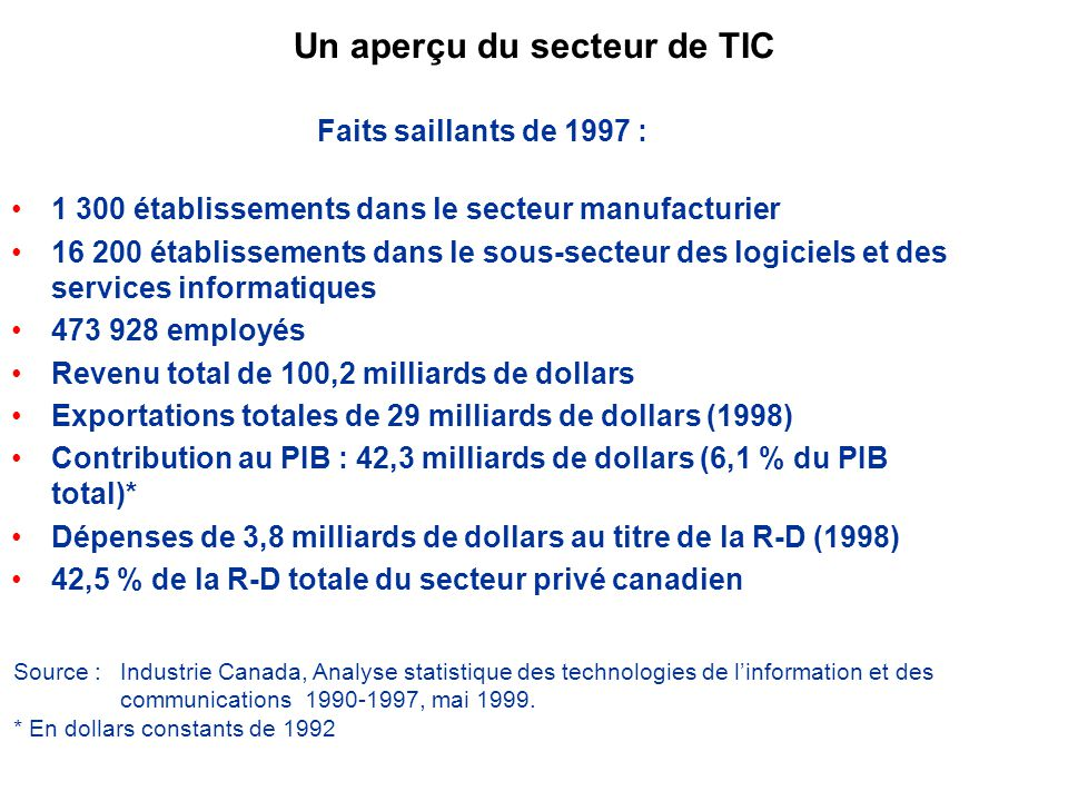 Un aperçu du secteur de TIC Faits saillants de 1997 : 1 300 établissements dans le secteur manufacturier 16 200 établissements dans le sous-secteur des logiciels et des services informatiques 473 928 employés Revenu total de 100,2 milliards de dollars Exportations totales de 29 milliards de dollars (1998) Contribution au PIB : 42,3 milliards de dollars (6,1 % du PIB total)* Dépenses de 3,8 milliards de dollars au titre de la R-D (1998) 42,5 % de la R-D totale du secteur privé canadien Source :Industrie Canada, Analyse statistique des technologies de linformation et des communications 1990-1997, mai 1999.