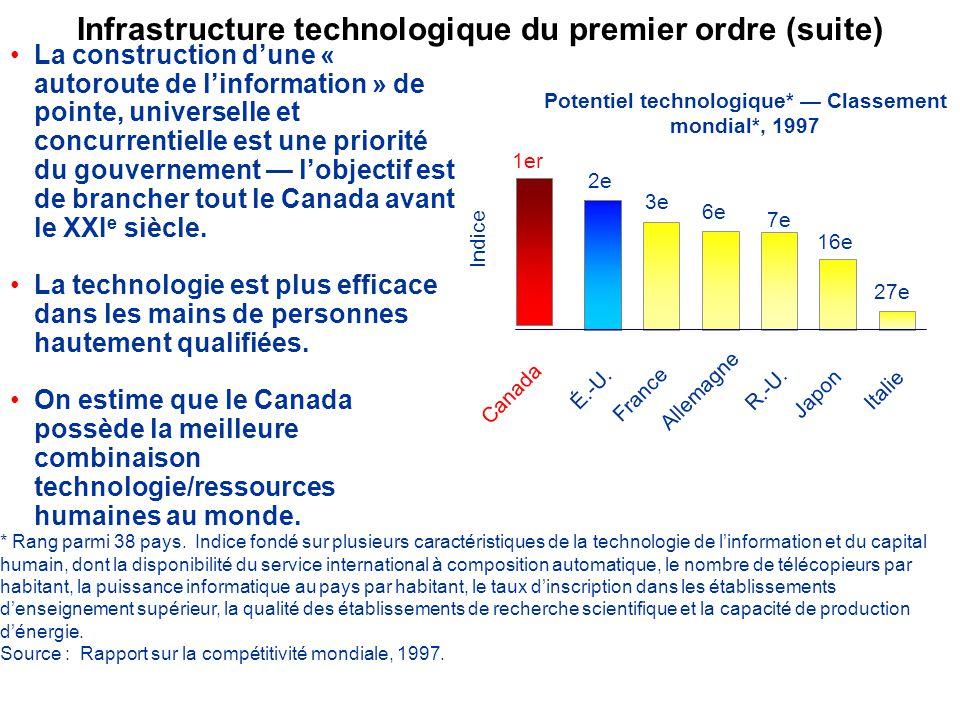 La construction dune « autoroute de linformation » de pointe, universelle et concurrentielle est une priorité du gouvernement lobjectif est de brancher tout le Canada avant le XXI e siècle.