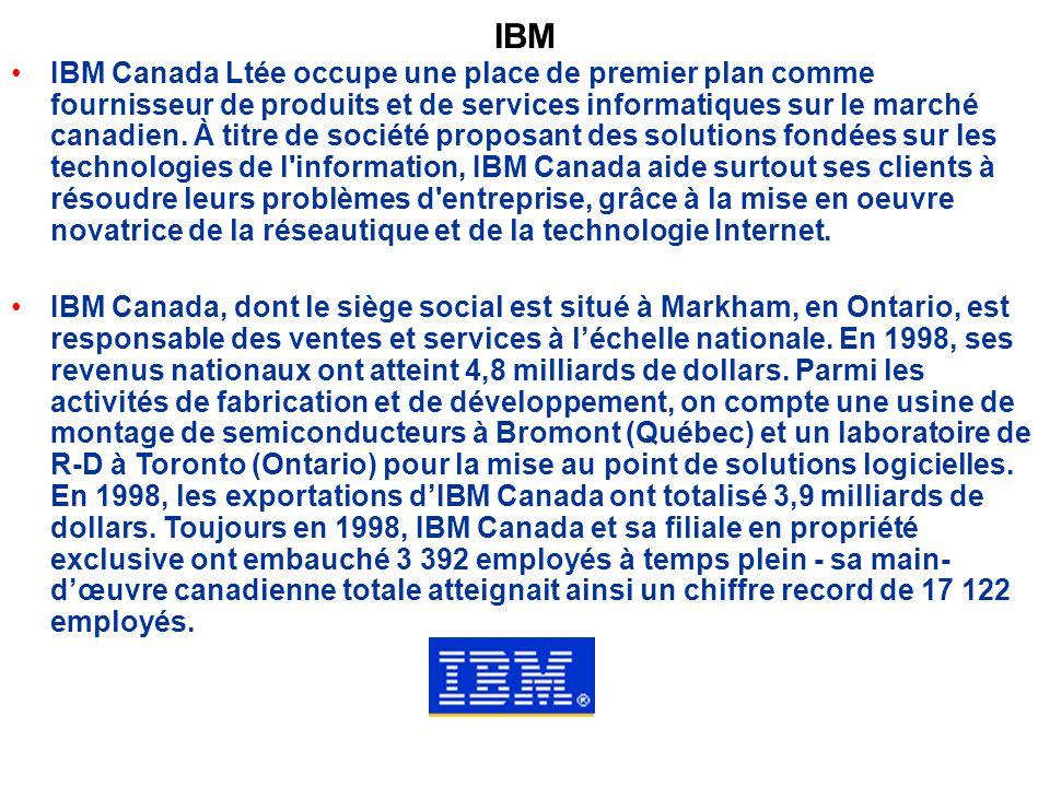 IBM IBM Canada Ltée occupe une place de premier plan comme fournisseur de produits et de services informatiques sur le marché canadien.