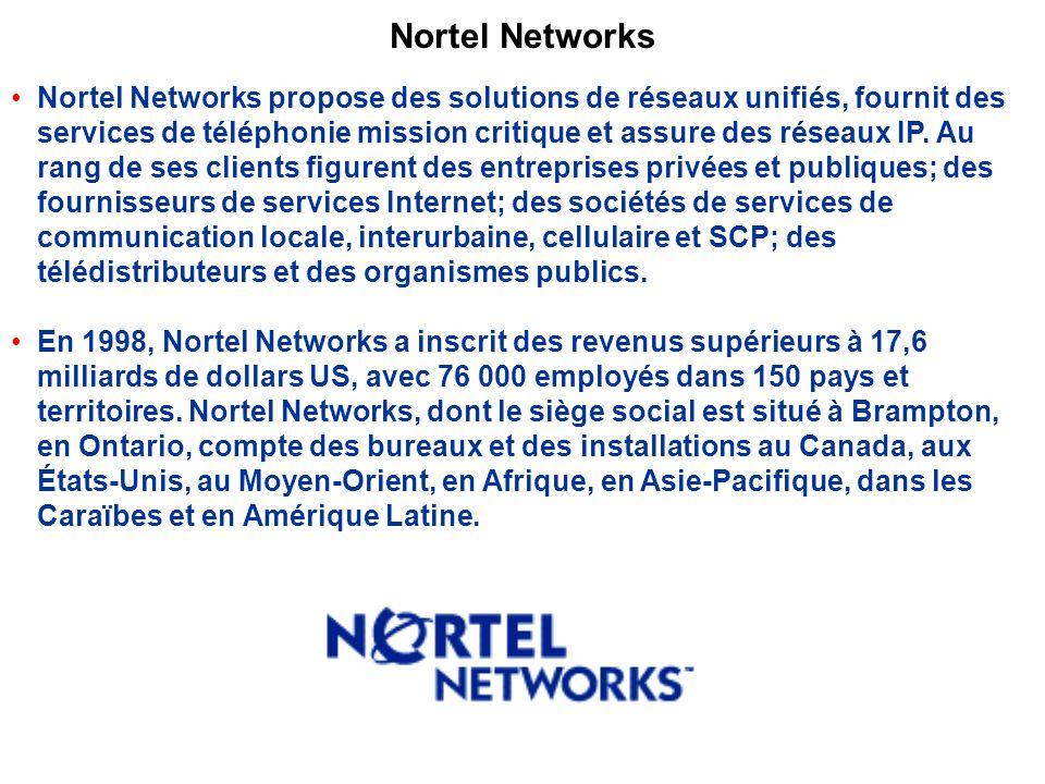 Nortel Networks propose des solutions de réseaux unifiés, fournit des services de téléphonie mission critique et assure des réseaux IP.