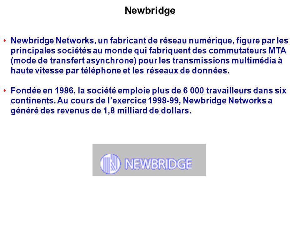 Newbridge Networks, un fabricant de réseau numérique, figure par les principales sociétés au monde qui fabriquent des commutateurs MTA (mode de transfert asynchrone) pour les transmissions multimédia à haute vitesse par téléphone et les réseaux de données.