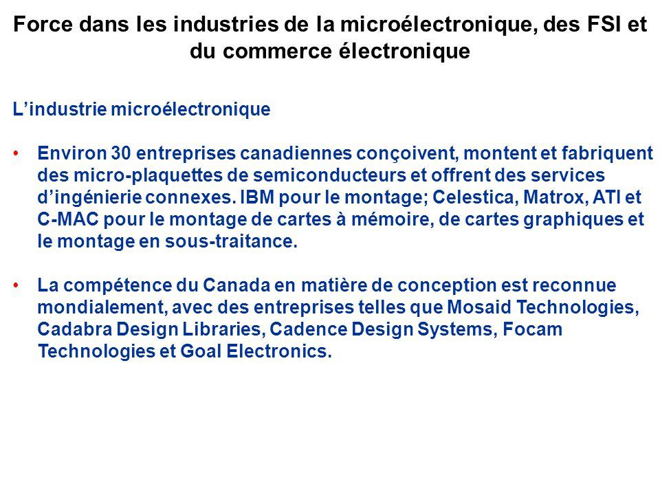 Force dans les industries de la microélectronique, des FSI et du commerce électronique Lindustrie microélectronique Environ 30 entreprises canadiennes conçoivent, montent et fabriquent des micro-plaquettes de semiconducteurs et offrent des services dingénierie connexes.