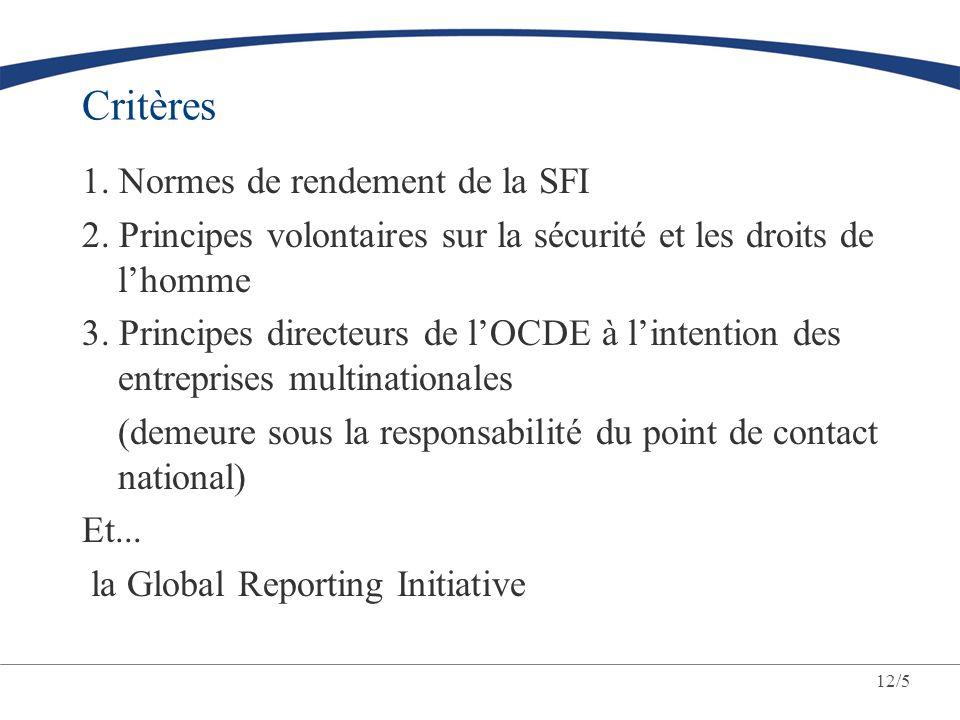 11/5 Mandat : 1.« Examiner les pratiques de responsabilité sociale des entreprises canadiennes de lindustrie extractive qui œuvrent à létranger » 2.« Fournir aux parties intéressées des conseils sur le respect des lignes directrices »