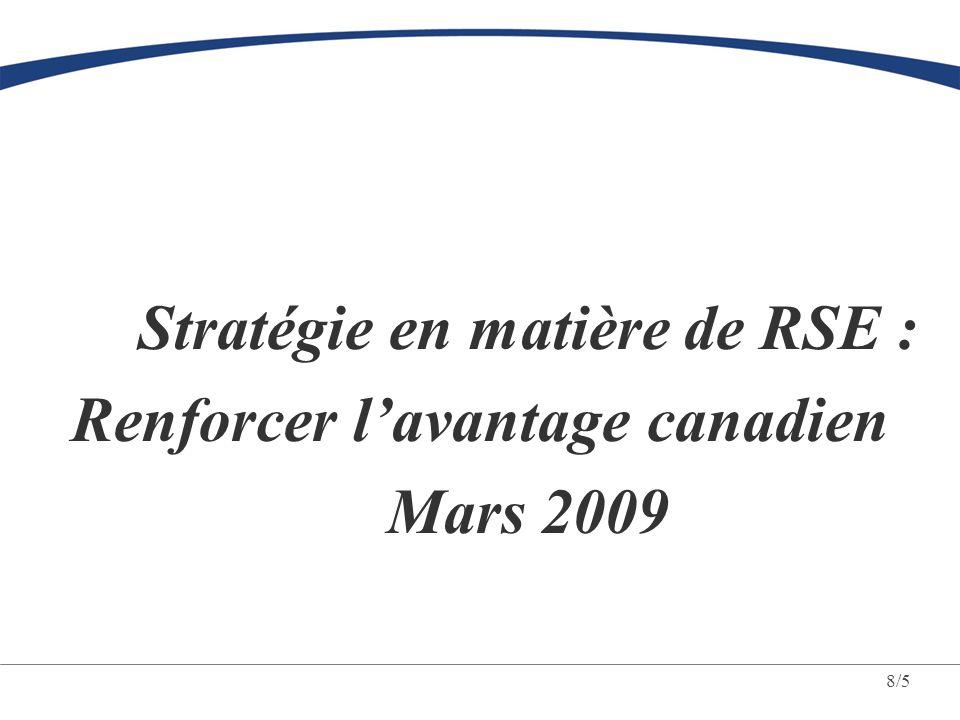 7/5 Attentes relatives à la RSE par rapport au rendement de lindustrie en matière de RSE Sondage de GlobeScan Moyenne de 8 pays, 2001–2009 7/5