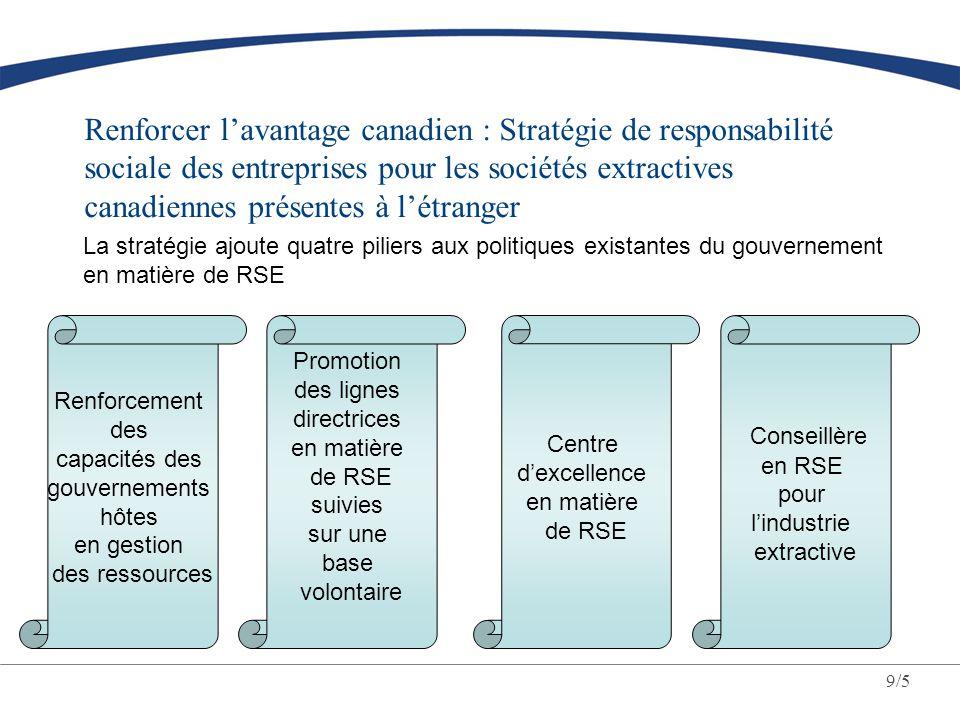 8/5 Stratégie en matière de RSE : Renforcer lavantage canadien Mars 2009