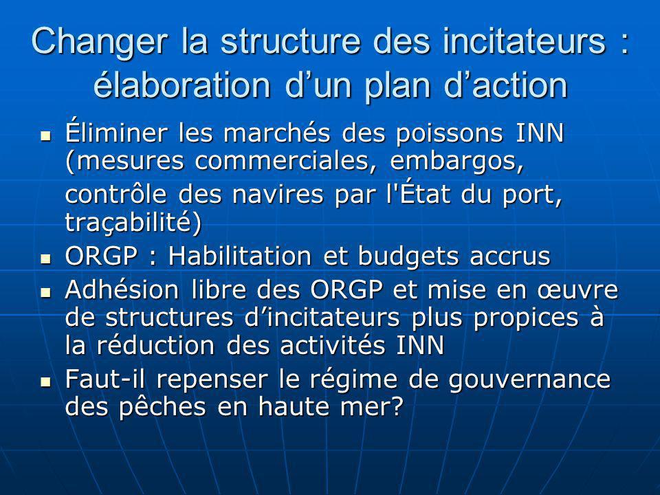 Changer la structure des incitateurs : élaboration dun plan daction Éliminer les marchés des poissons INN (mesures commerciales, embargos, Éliminer le