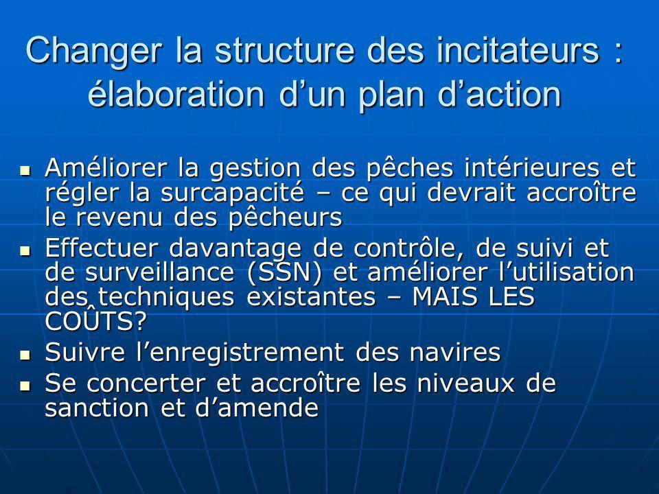 Changer la structure des incitateurs : élaboration dun plan daction Éliminer les marchés des poissons INN (mesures commerciales, embargos, Éliminer les marchés des poissons INN (mesures commerciales, embargos, contrôle des navires par l État du port, traçabilité) ORGP : Habilitation et budgets accrus ORGP : Habilitation et budgets accrus Adhésion libre des ORGP et mise en œuvre de structures dincitateurs plus propices à la réduction des activités INN Adhésion libre des ORGP et mise en œuvre de structures dincitateurs plus propices à la réduction des activités INN Faut-il repenser le régime de gouvernance des pêches en haute mer.