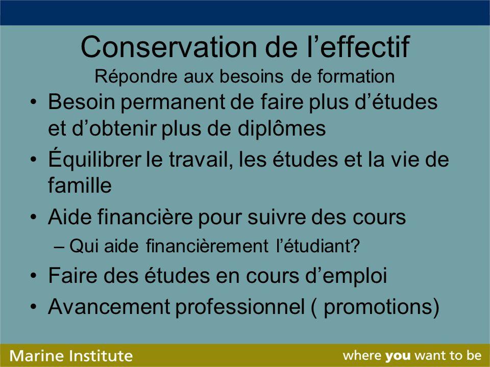 Conservation de leffectif Répondre aux besoins de formation Besoin permanent de faire plus détudes et dobtenir plus de diplômes Équilibrer le travail,