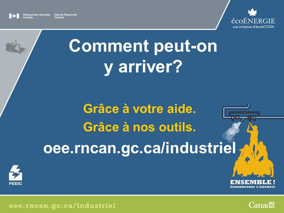 Comment peut-on y arriver? Grâce à votre aide. Grâce à nos outils. oee.rncan.gc.ca/industriel