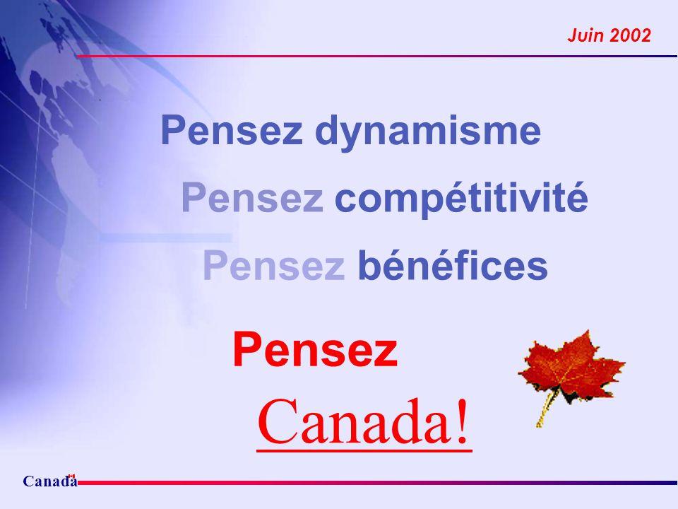 Canada Juin 2002 Pensez dynamisme Pensez compétitivité Pensez bénéfices Pensez Canada!