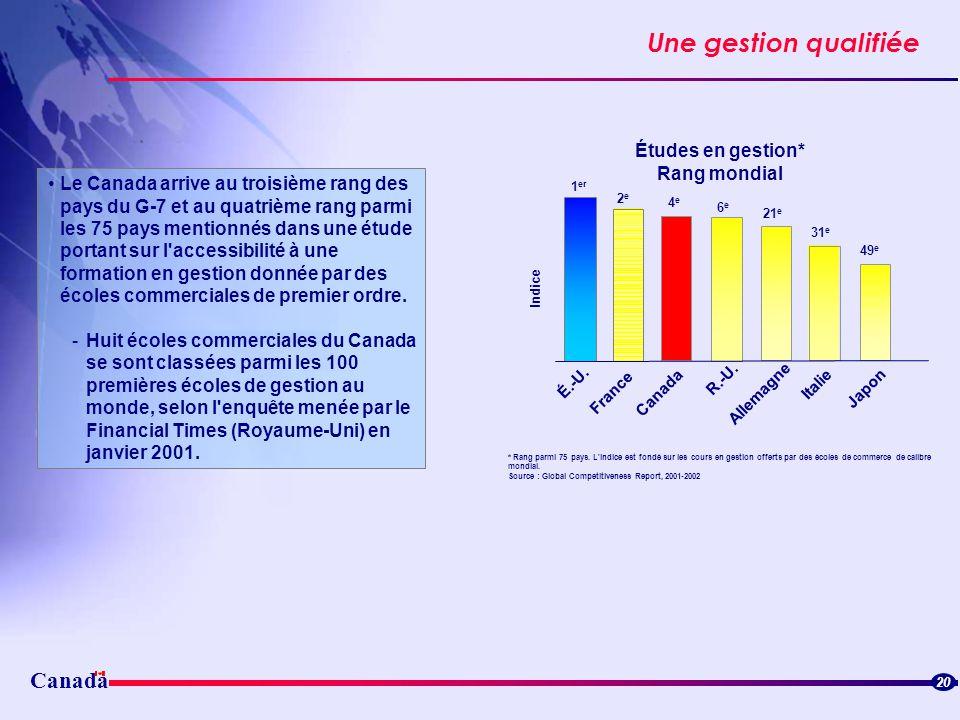 Canada Une gestion qualifiée 20 Le Canada arrive au troisième rang des pays du G-7 et au quatrième rang parmi les 75 pays mentionnés dans une étude po