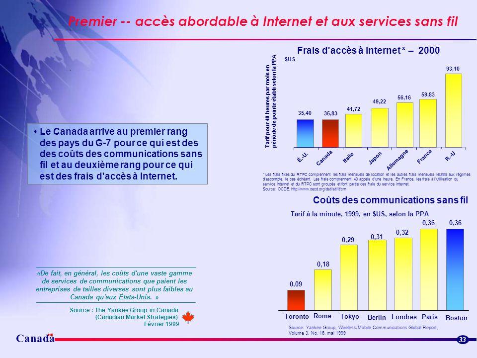 Canada Premier -- accès abordable à Internet et aux services sans fil 33 Le Canada arrive au premier rang des pays du G-7 pour ce qui est des des coût