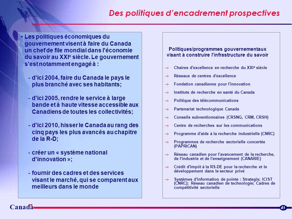 Canada Des politiques dencadrement prospectives A c c e s s t o m a r k e t s T i t l e s l i d e 41 Les politiques économiques du gouvernement visent