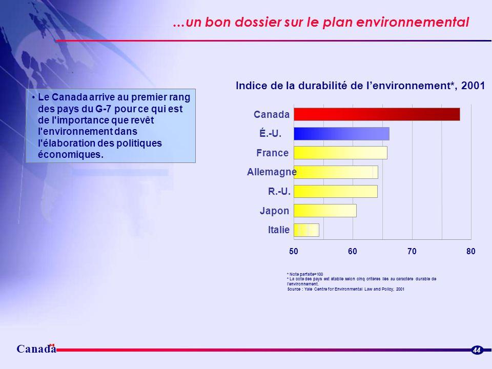 Canada...un bon dossier sur le plan environnemental 44 Le Canada arrive au premier rang des pays du G-7 pour ce qui est de l'importance que revêt l'en