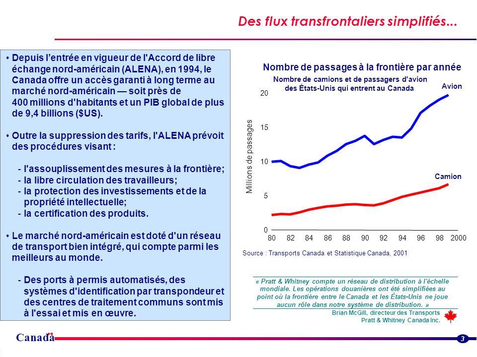 Canada Des flux transfrontaliers simplifiés...
