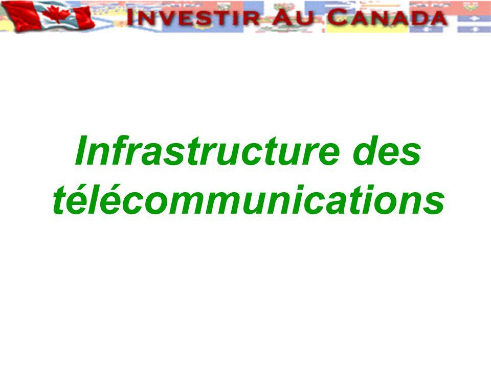 Au sujet des prix : Le prix des télécommunications canadiennes figure parmi les moins chers du monde.