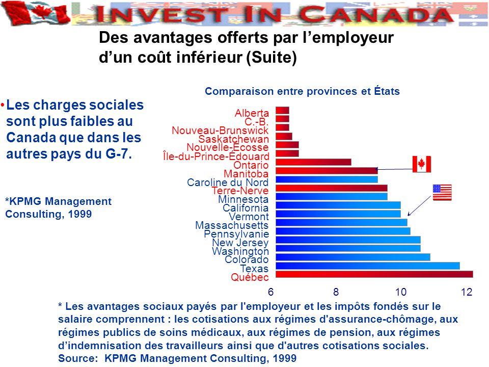 * Les avantages sociaux payés par l employeur et les impôts fondés sur le salaire comprennent : les cotisations aux régimes d assurance-chômage, aux régimes publics de soins médicaux, aux régimes de pension, aux régimes dindemnisation des travailleurs ainsi que d autres cotisations sociales.