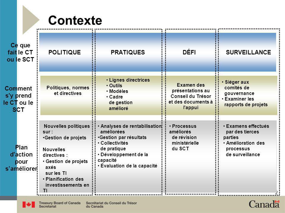 2 POLITIQUEPRATIQUESDÉFI Siéger aux comités de gouvernance Examiner les rapports de projets Politiques, normes et directives Lignes directrices Outils