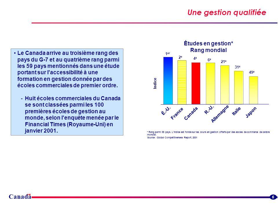 Canada Une gestion qualifiée 6 Le Canada arrive au troisième rang des pays du G-7 et au quatrième rang parmi les 59 pays mentionnés dans une étude por