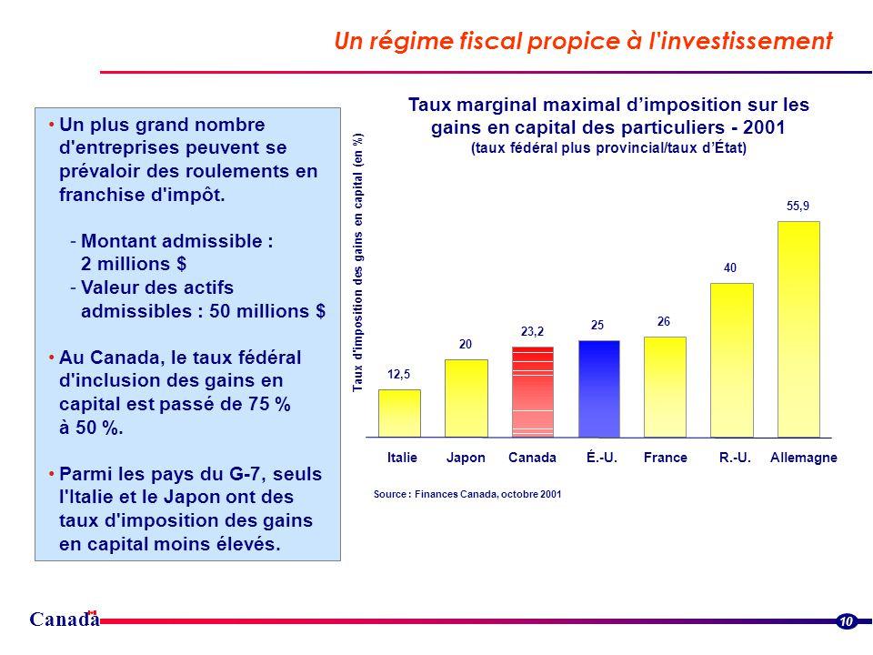Canada Un régime fiscal propice à l investissement 10 Un plus grand nombre d entreprises peuvent se prévaloir des roulements en franchise d impôt.