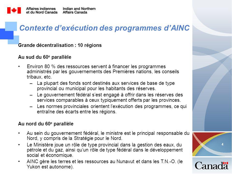 4 4 Contexte dexécution des programmes dAINC Grande décentralisation : 10 régions Au sud du 60 e parallèle Environ 80 % des ressources servent à financer les programmes administrés par les gouvernements des Premières nations, les conseils tribaux, etc.