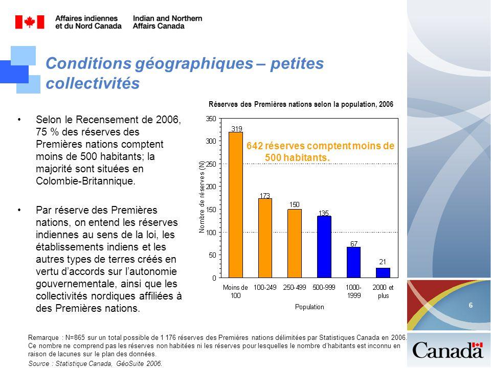 6 6 Réserves des Premières nations selon la population, 2006 Remarque : N=865 sur un total possible de 1 176 réserves des Premières nations délimitées