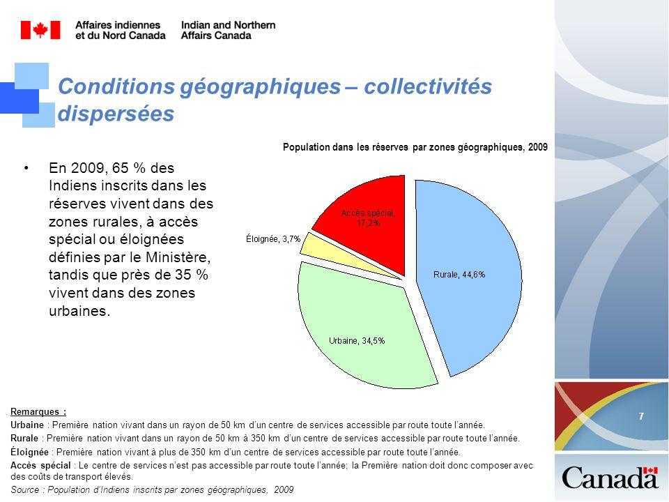 7 7 Population dans les réserves par zones géographiques, 2009 Remarques : Urbaine : Première nation vivant dans un rayon de 50 km dun centre de servi