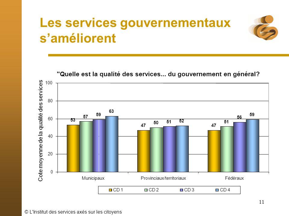 © L'Institut des services axés sur les citoyens 11 Les services gouvernementaux saméliorent