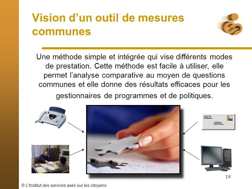 © L'Institut des services axés sur les citoyens 19 Vision dun outil de mesures communes Une méthode simple et intégrée qui vise différents modes de pr