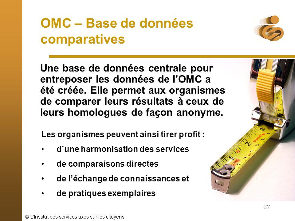 © L'Institut des services axés sur les citoyens 27 OMC – Base de données comparatives Une base de données centrale pour entreposer les données de lOMC