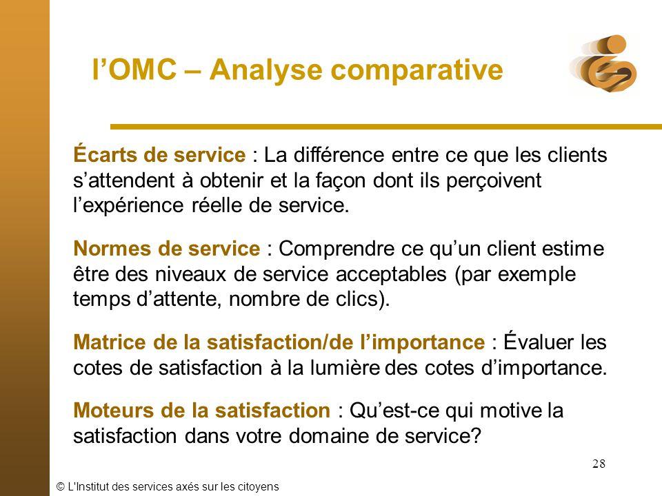 © L'Institut des services axés sur les citoyens 28 lOMC – Analyse comparative Écarts de service : La différence entre ce que les clients sattendent à