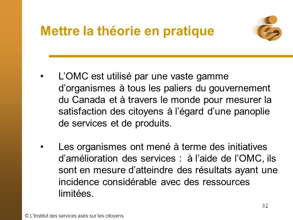 © L'Institut des services axés sur les citoyens 32 Mettre la théorie en pratique LOMC est utilisé par une vaste gamme dorganismes à tous les paliers d