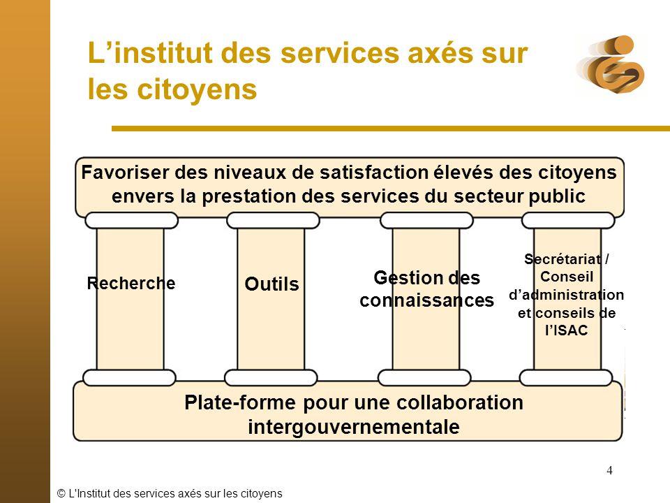 © L Institut des services axés sur les citoyens 5 Collaboration = Succès LISAC est une initiative axée sur la collaboration qui mobilise tous les paliers de gouvernement et toutes les régions du Canada.