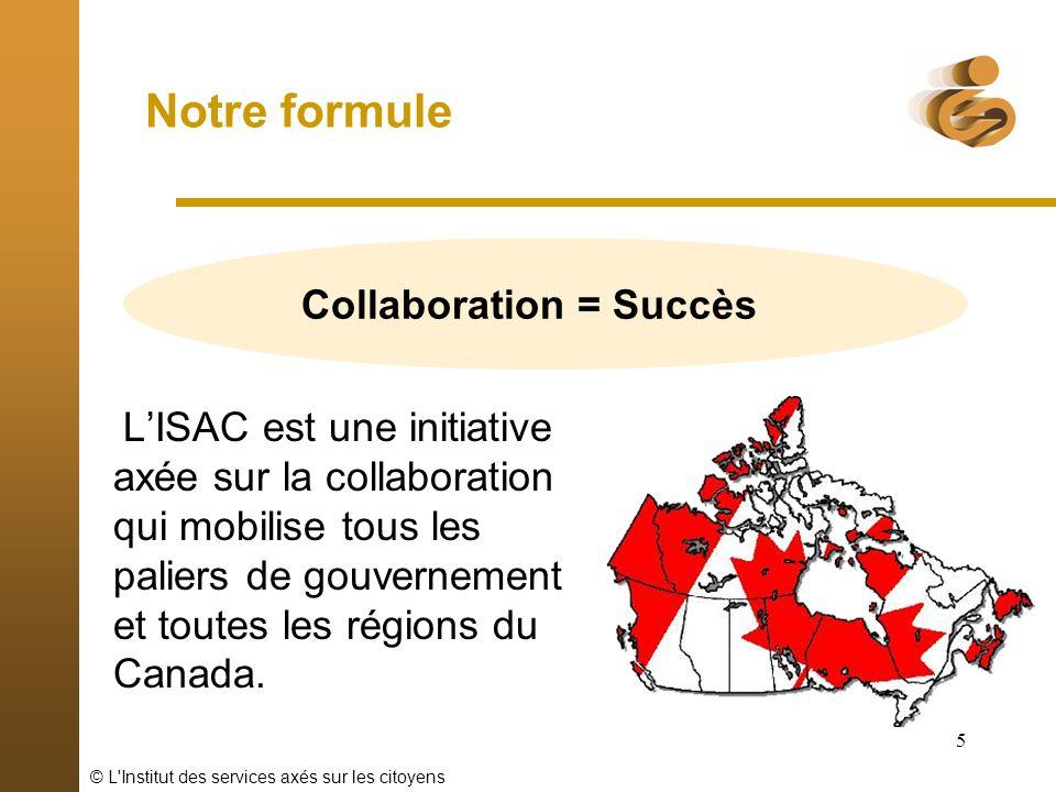 © L'Institut des services axés sur les citoyens 5 Collaboration = Succès LISAC est une initiative axée sur la collaboration qui mobilise tous les pali