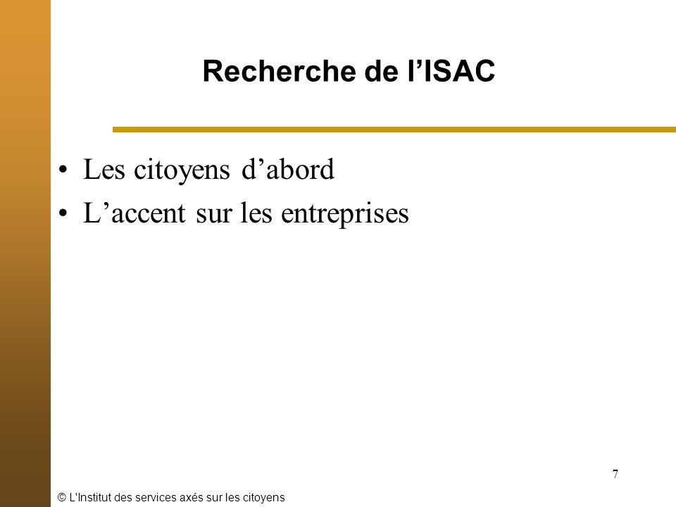 © L'Institut des services axés sur les citoyens 7 Recherche de lISAC Les citoyens dabord Laccent sur les entreprises