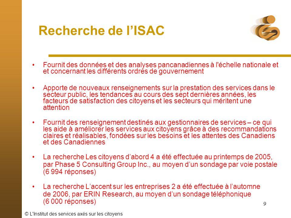© L Institut des services axés sur les citoyens 20