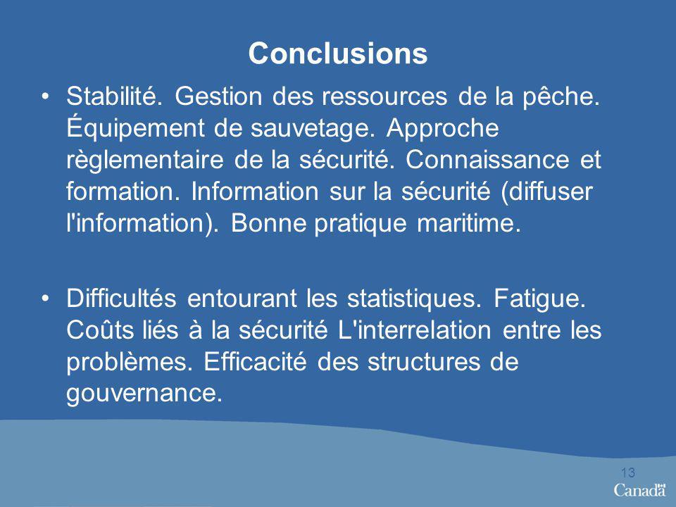 Conclusions Stabilité. Gestion des ressources de la pêche. Équipement de sauvetage. Approche règlementaire de la sécurité. Connaissance et formation.