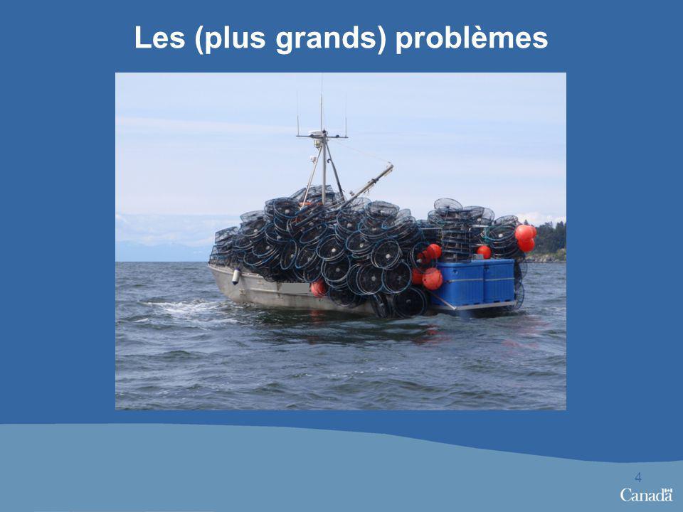Les (plus grands) problèmes 4