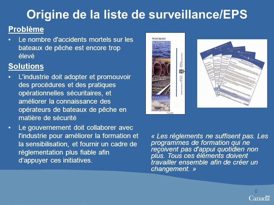 Origine de la liste de surveillance/EPS 6 Problème Le nombre d'accidents mortels sur les bateaux de pêche est encore trop élevé Solutions L'industrie