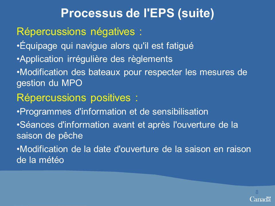 Processus de l'EPS (suite) Répercussions négatives : Équipage qui navigue alors qu'il est fatigué Application irrégulière des règlements Modification