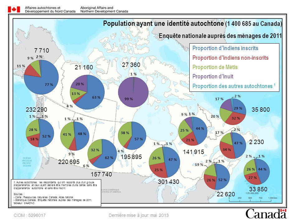 CIDM : 5296017 Dernière mise à jour: mai 2013 Population ayant une identité autochtone (1 400 685 au Canada) Enquête nationale auprès des ménages de 2011 22 620 33 850 1.