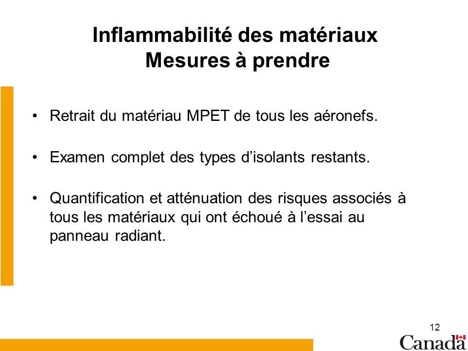 12 Inflammabilité des matériaux Mesures à prendre Retrait du matériau MPET de tous les aéronefs. Examen complet des types disolants restants. Quantifi