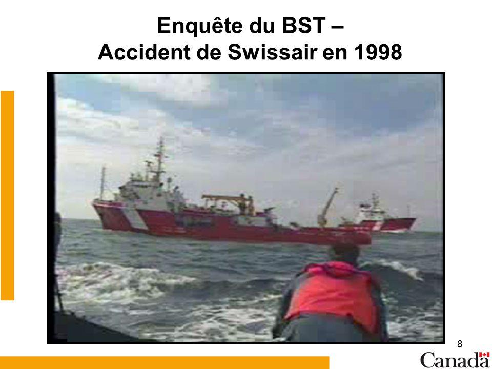 8 Enquête du BST – Accident de Swissair en 1998