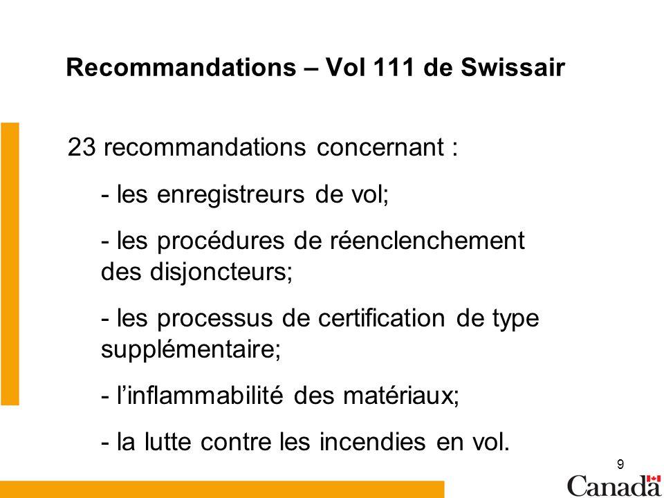 9 Recommandations – Vol 111 de Swissair 23 recommandations concernant : - les enregistreurs de vol; - les procédures de réenclenchement des disjoncteu