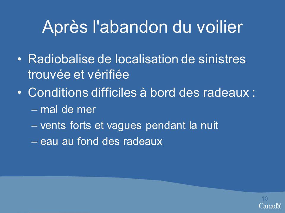 Après l'abandon du voilier Radiobalise de localisation de sinistres trouvée et vérifiée Conditions difficiles à bord des radeaux : –mal de mer –vents