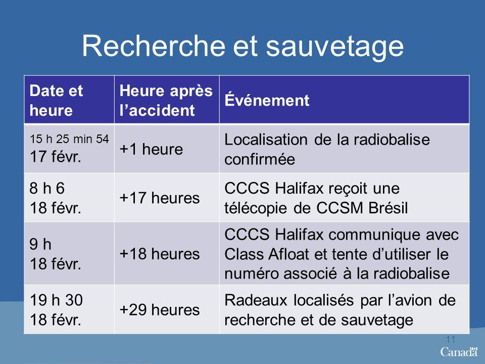 Recherche et sauvetage 11 Date et heure Heure après laccident Événement 15 h 25 min 54 17 févr. +1 heure Localisation de la radiobalise confirmée 8 h