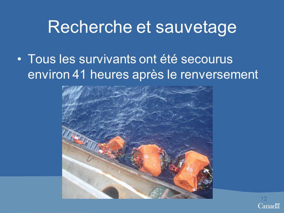 Recherche et sauvetage Tous les survivants ont été secourus environ 41 heures après le renversement 12