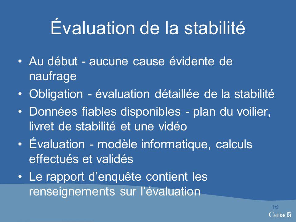 Évaluation de la stabilité Au début - aucune cause évidente de naufrage Obligation - évaluation détaillée de la stabilité Données fiables disponibles