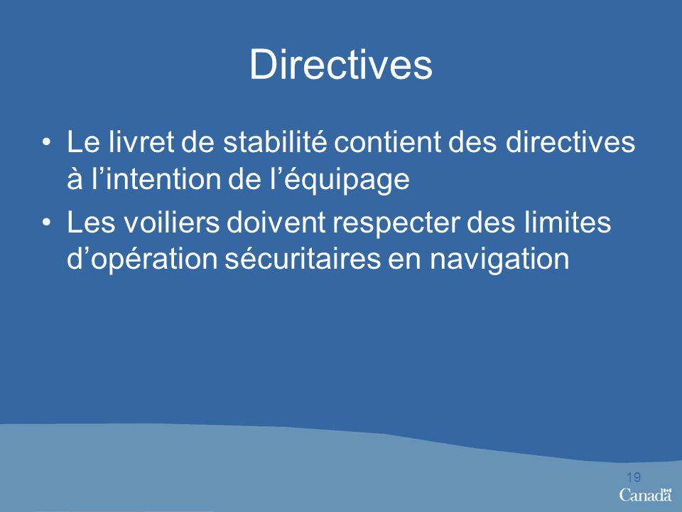 Directives Le livret de stabilité contient des directives à lintention de léquipage Les voiliers doivent respecter des limites dopération sécuritaires en navigation 19