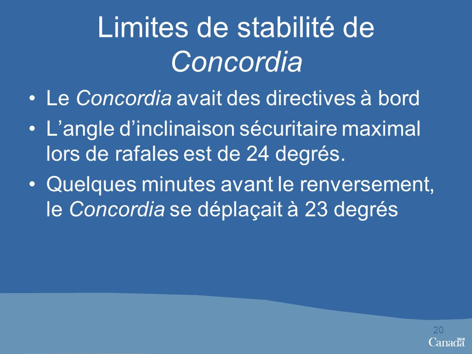 Limites de stabilité de Concordia Le Concordia avait des directives à bord Langle dinclinaison sécuritaire maximal lors de rafales est de 24 degrés. Q